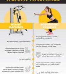 Bodyweight Training or Weight Training?