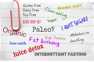 Dieting; Paleo, Vegan, Gluten Free, Detox… so many different forms of diet. Is it healthy?