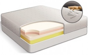 A Cutaway Of Memory Foam Mattress