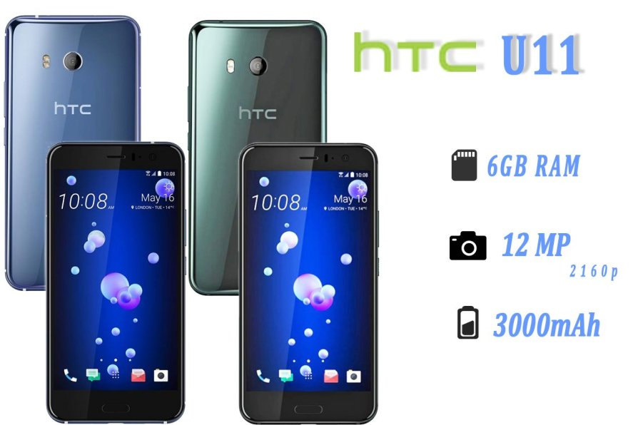 HTC NEW MOBILE | | Choose Your Mobile
