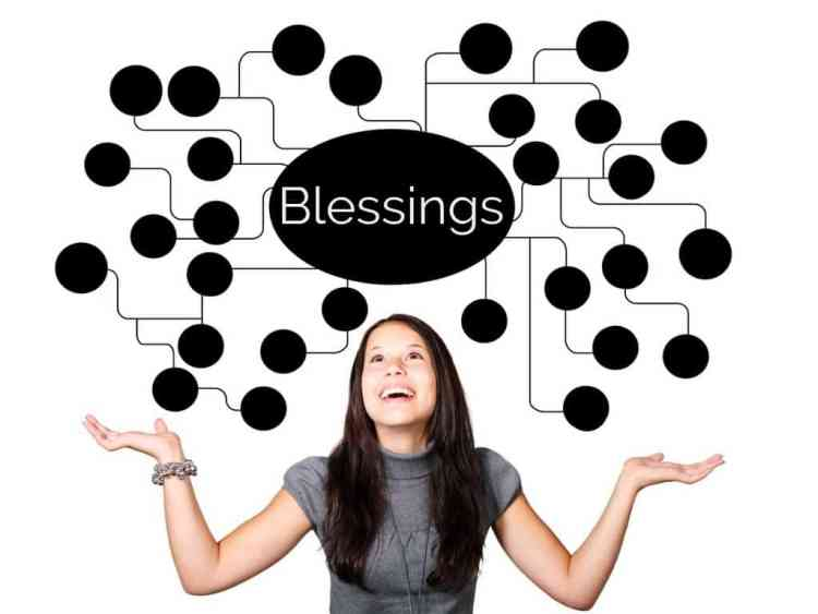 Creating the habit count blessings