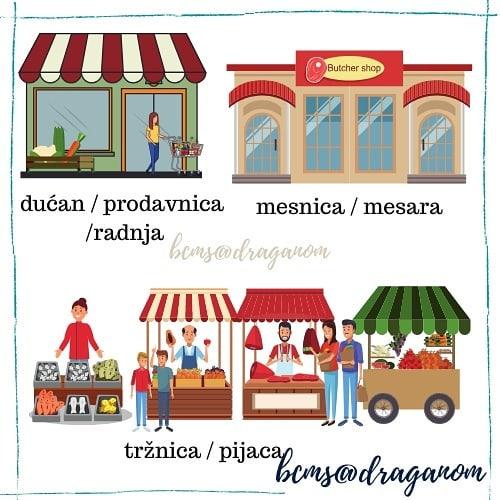 słownictwo języka chorwackiego