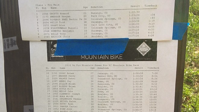 results from the 2014 GoPro Mountain Games Pro XC