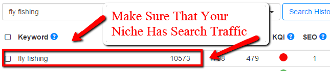 Fly Fishing Niche Keyword Research