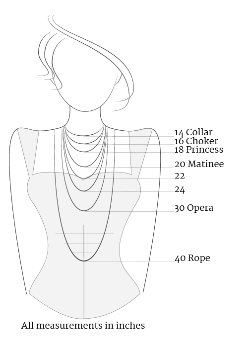 necklace sizes diagram by ChrisCrafting, adapted from Tina Harkin