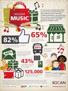 Holiday Music Graphic