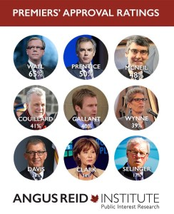 Canadian Premiers' Approval