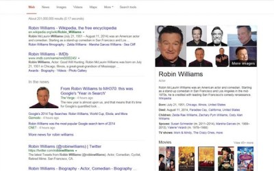 Robin Williams, World Cup, iPhone 6 are Top Google Canada Searches of 2014