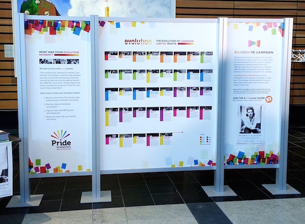 Pride Evolution Exhibit