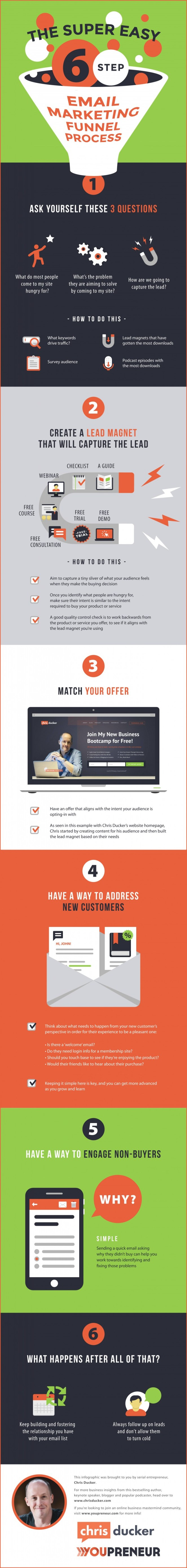 The Super Easy 6-Step Email Marketing Funnel [Infographic]