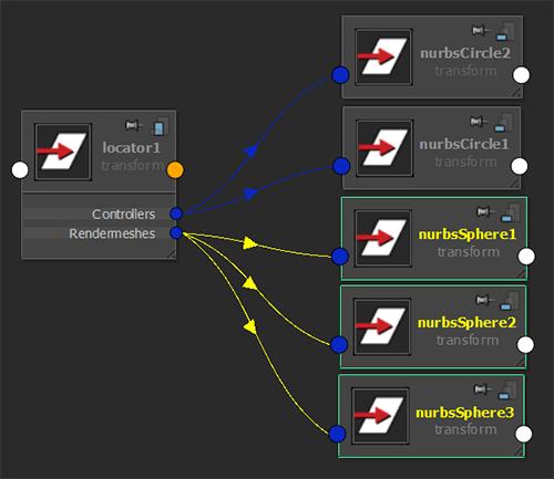 node_network