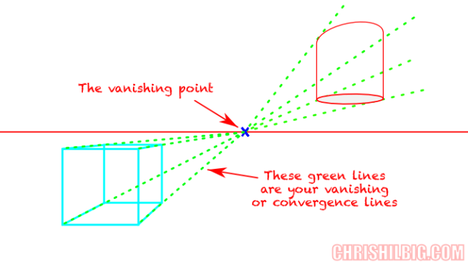 An example of using a vanishing point on a horizon line