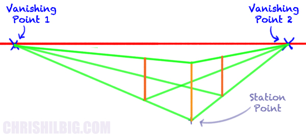 Add two more convergence lines connecting to the top of the previously drawn vertical line.