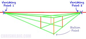 Yes, You Too Can Draw! – Ch 10 — Two-Point Perspective