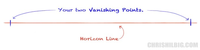 Draw a horizion line and two vanishing points.