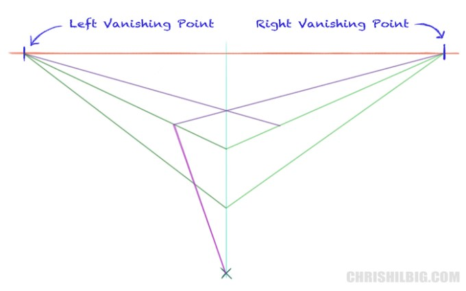 Draw converging lines from both left and right vanishing points.