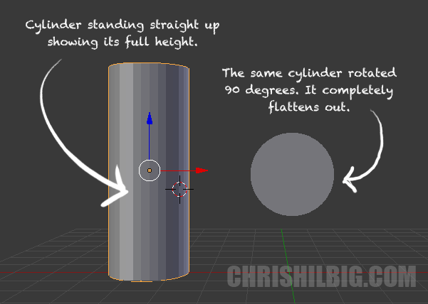 A screen shot of two cylinders in Blender 3D. One showing its height and the other rotated 90 degrees.