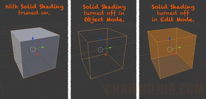 Different views of Blender's default cube.