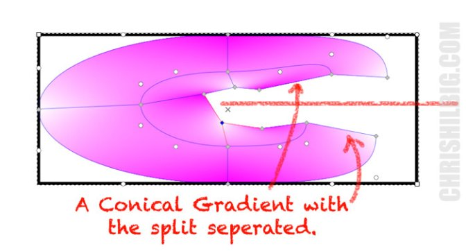 the split seperated in a conical gradient mesh