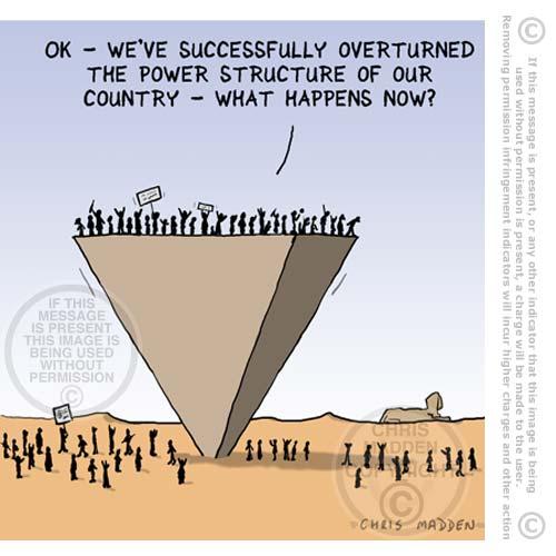 Egypt crisis - inverted pyramid