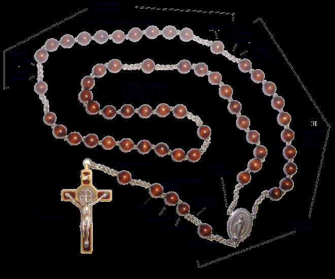 rosaire les prières