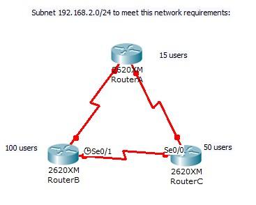 VLSM_Diagram