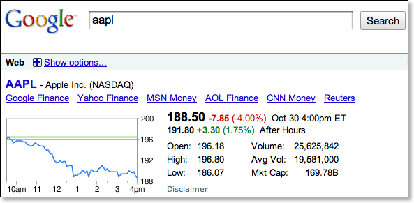 google stocks