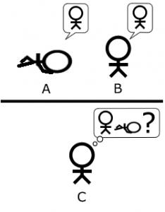Turing-Test: Alltag in der Schule