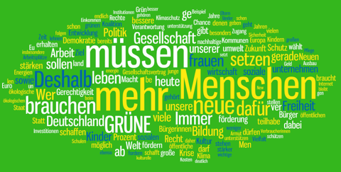 Wahlprogramm Bündnis90/Grüne