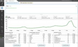 awr google analytics