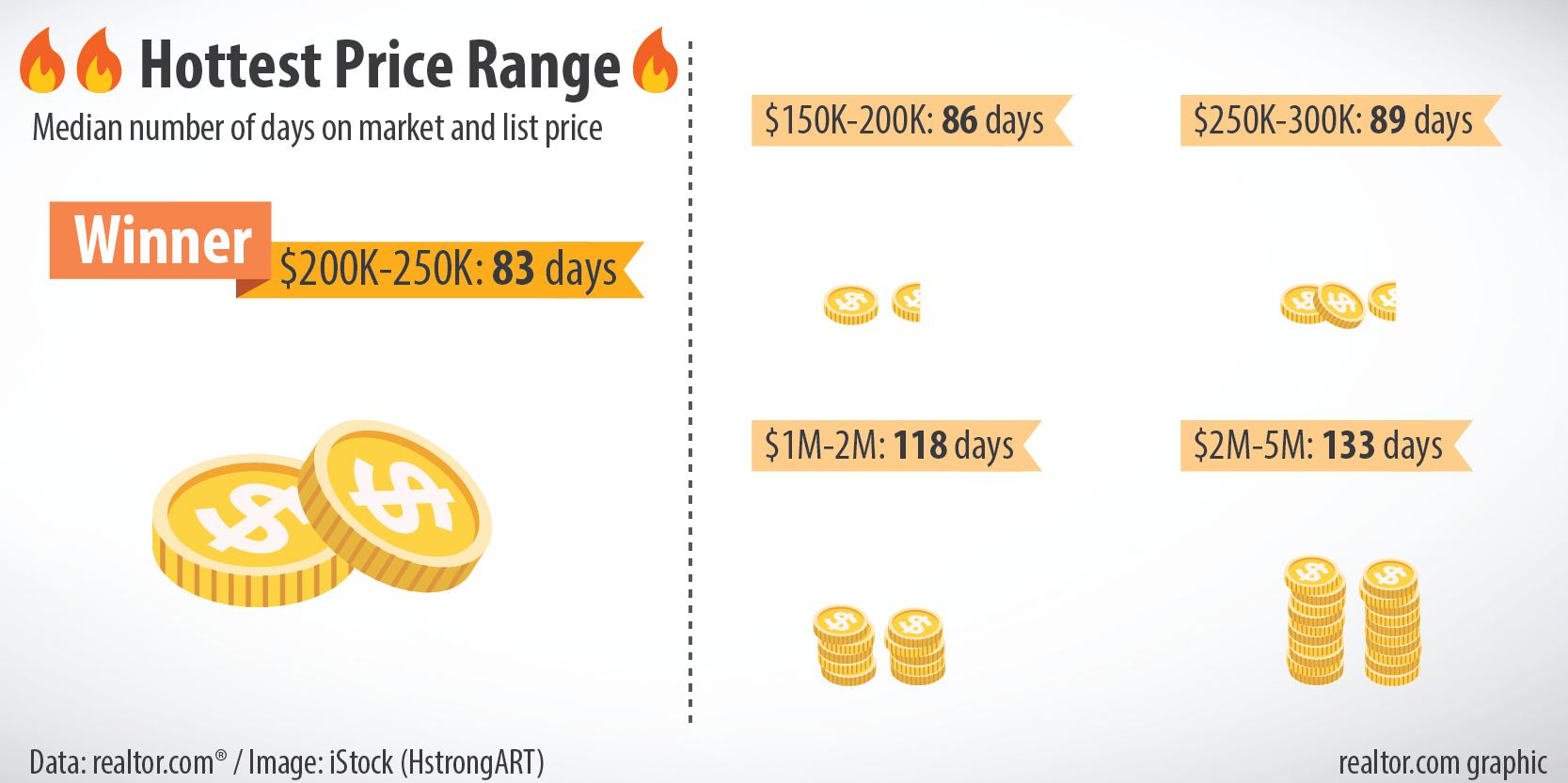 graphic_price