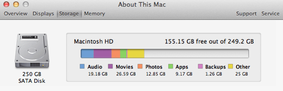 About this Mac, Space is available on your hard disk, Mac OS X,