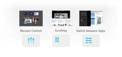Mac OS X Lion Gestures