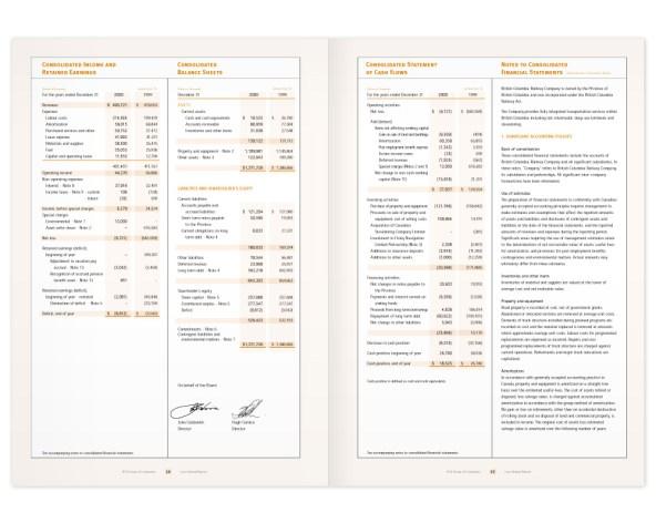 bcrail-2000ar-07-financials02