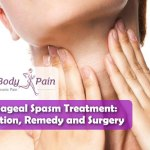 treatment for esophageal spasm