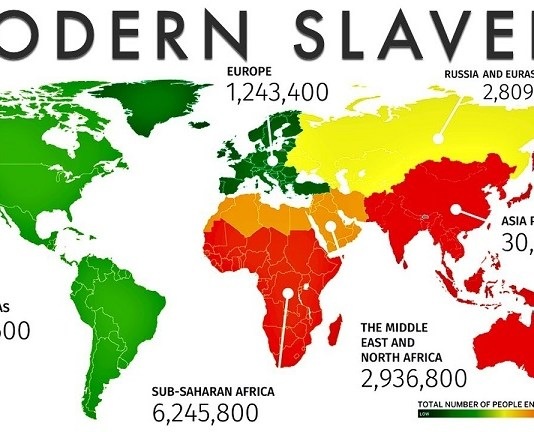 Modern Slavery in Nigeria stands at 7.7% according to the 2018 Global Slavery Index