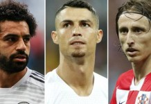 Cristiano Ronaldo, Luka Modric and Mohamed Salah has been shortlisted for FIFA Player of the Year award