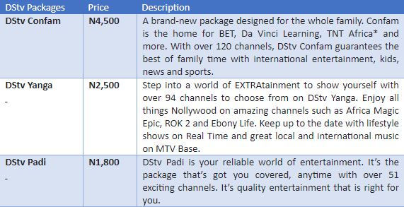 New DStv packages