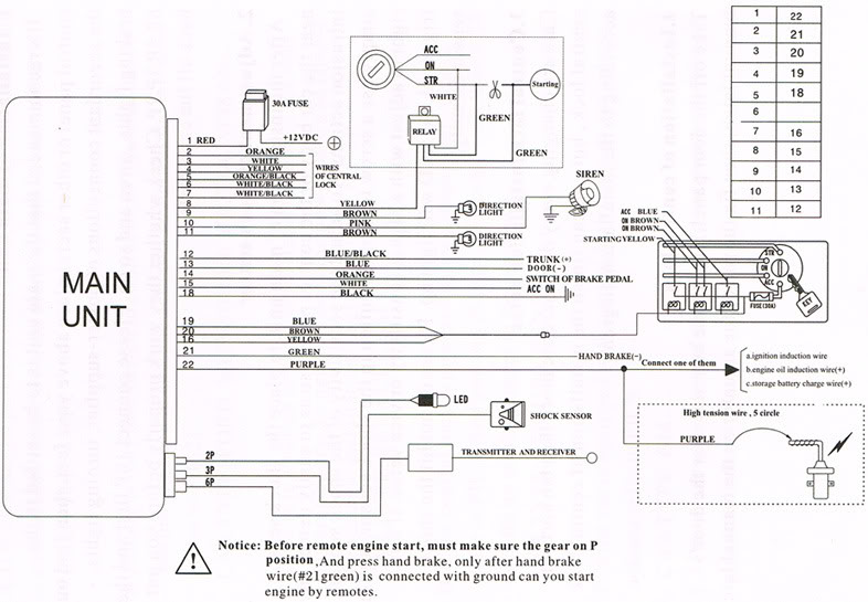 Vw T5 Central Locking Wiring Diagram : 36 Wiring Diagram