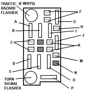 82 Chevy C10 Fuse Box Diagram  Wiring Library