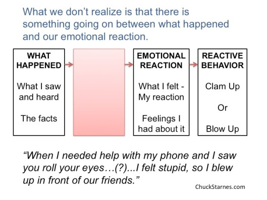 controlling-reaction-in-marriage-2