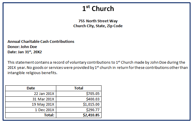 church contribution letter