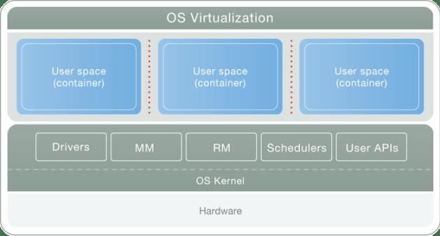 virtualizing_big