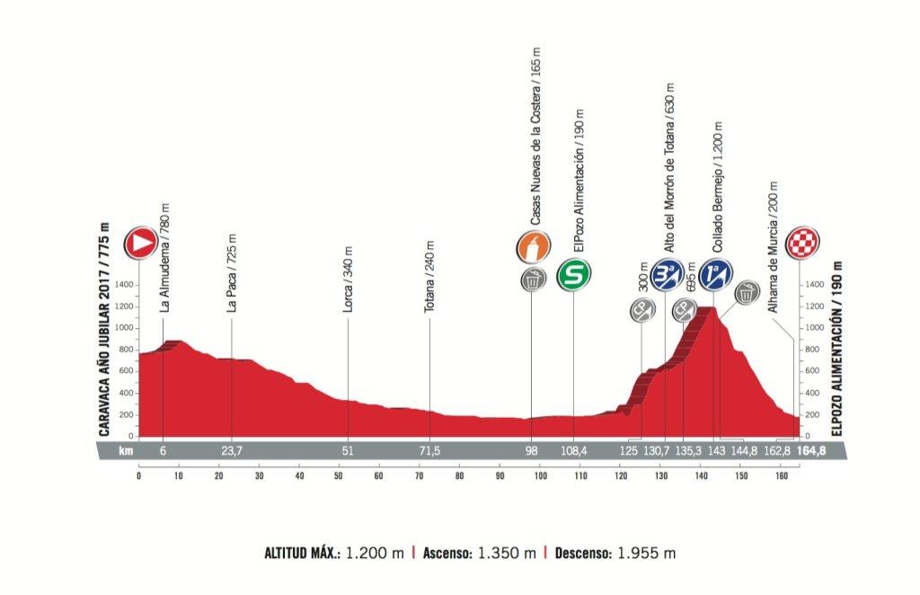 Vuelta-10-1.jpg?resize=1024,662