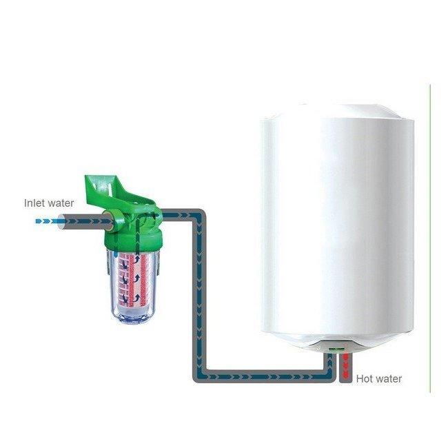 filtre anticalcaire pour chauffe eau