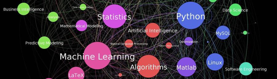 As 10 Habilidades de um Cientista de Dados