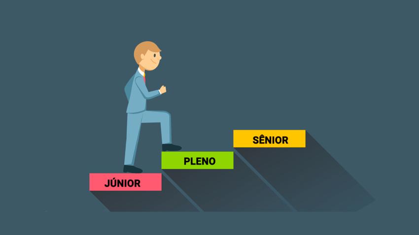 Cientista de Dados - Junior, Pleno e Senior