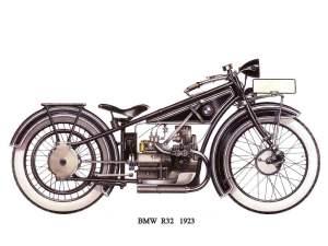 BMW R32, 1923. Primera moto BMW