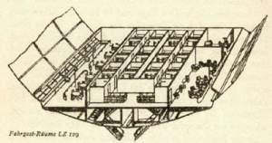 Las cubiertas del Hndenburg
