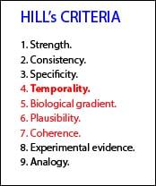 critical appraisal